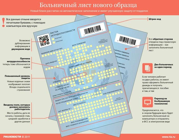 Купить официальный больничный лист с подтверждением Домодедово