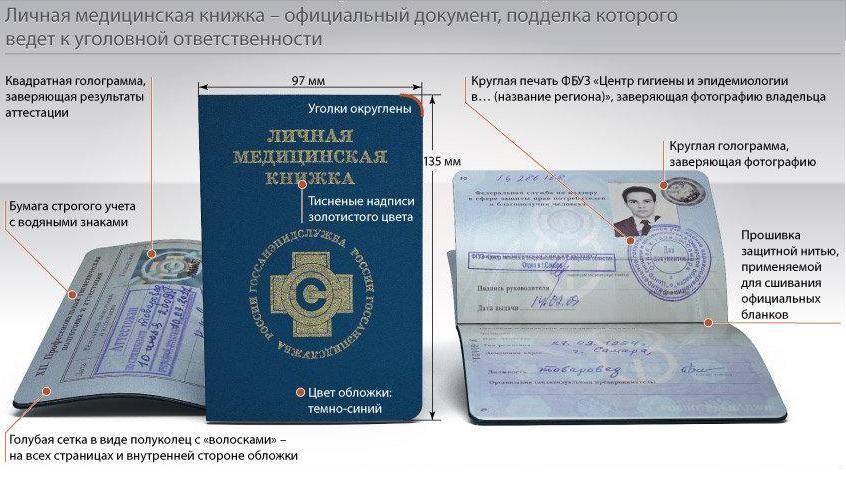 Проверить медицинскую книжку на подлинность Дмитров